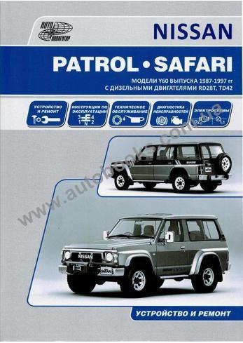 Patrol с 1987 года по 1997