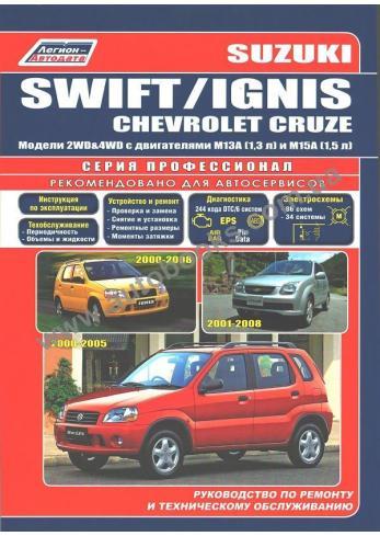 Swift с 2000 года по 2008