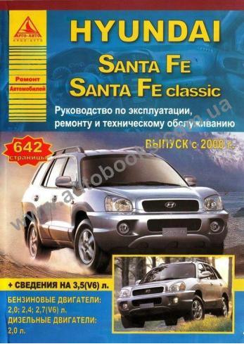 Santa Fe с 2000 года