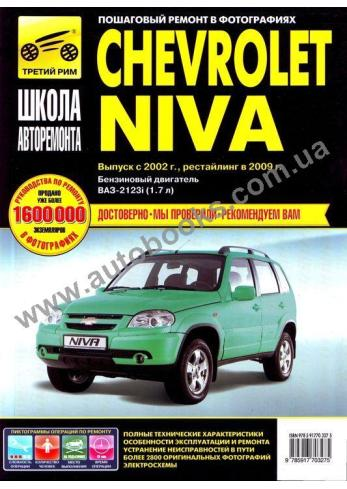 Niva с 2002 года