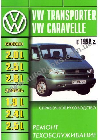 Multivan-Transporter с 1990 года