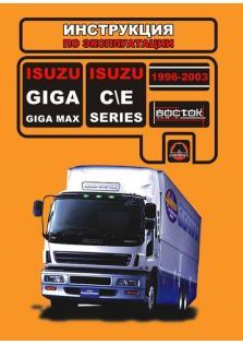 Giga с 1996 года по 2002