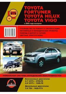 Hilux-Fortuner-Vigo с 2005 года