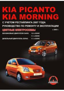 Picanto-Morning с 2003 года