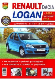 Руководство по ремонту, эксплуатации и техническому обслуживанию Renault Logan и Dacia Logan c 2005 года (+ рестайлинг 2010 года)