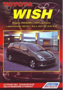 Wish с 2003 года