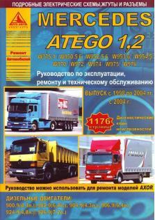 Atego-Axor с 1998 года