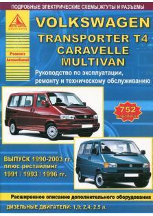 Transporter с 1990 года по 2003