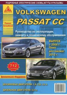 Passat с 2008 года