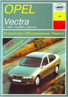 Vectra с 1995 года по 2002
