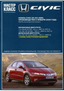 HONDA CIVIC 5D с 2006