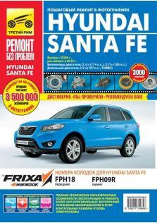 Hyundai Santa Fe с 2006 и с 2010
