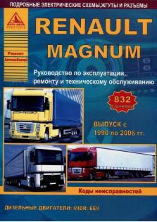 Renault Magnum с 1990 по 2006