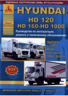 HD120 HD160 HD1000