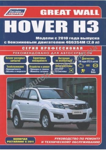 Great Wall Hover H3 с 2010 года