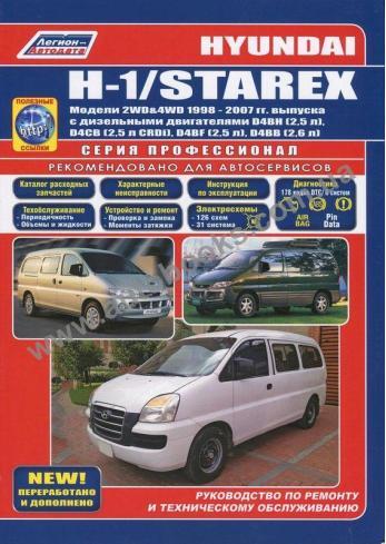 H1-Starex с 1998 года по 2007