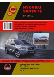Santa Fe с 2006 года по 2010