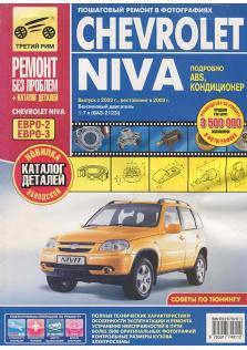 Chevrolet NIVA с 2002 года (Рестайлинг 2009 года)