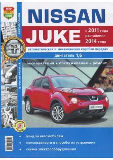 Nissan Juke с 2011 года (рестайлинг 2014 года)