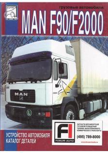 Каталог деталей MAN F90 / F2000