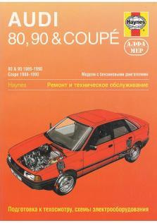 Audi 80 / 90 / Coupe с 1986 по 1990 год