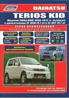 Daihatsu Terios Kid с 1998 по 2012 год
