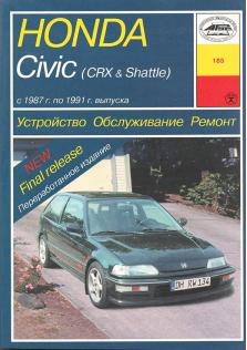 Honda Civic с 1987 по 1991 год