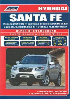 Hyundai Santa Fe с 2009 по 2012 год