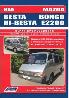 Bongo-Besta
